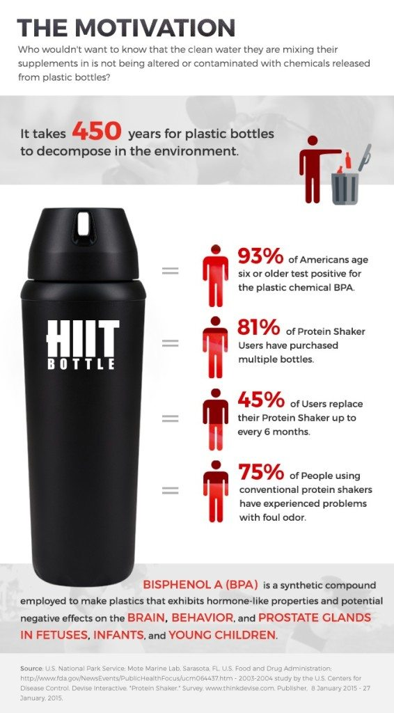 hiit-bottle-motivation