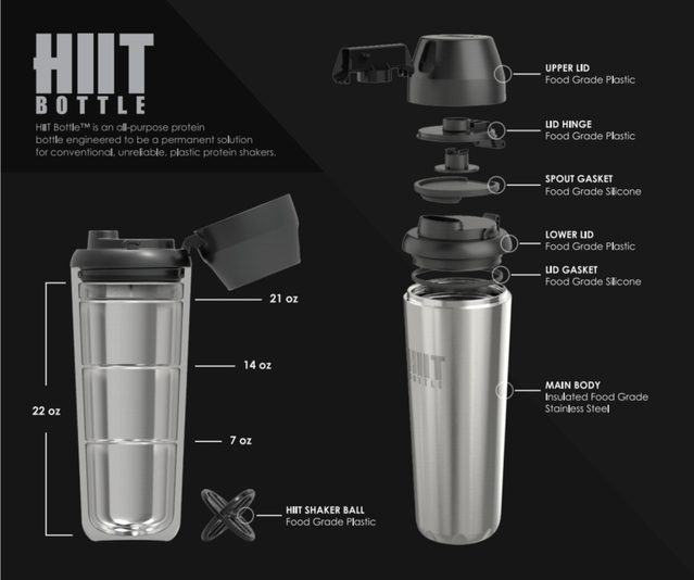 hiit-bottle-parts